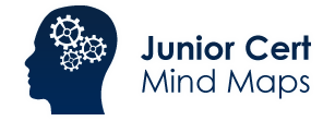 Junior Cert Mind Maps Logo